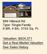 Pike County, Ohio Home Values